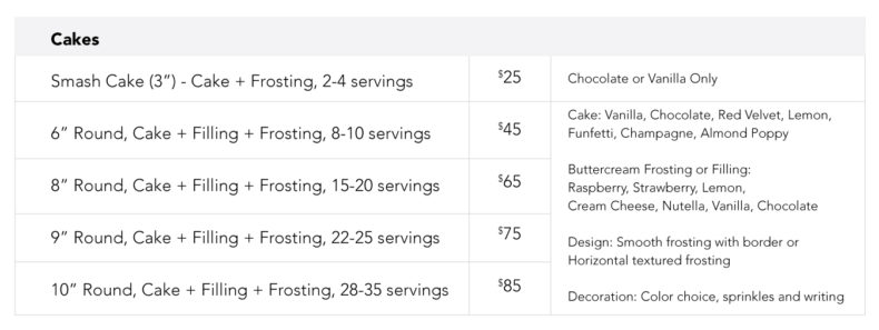 Cake pricing and options