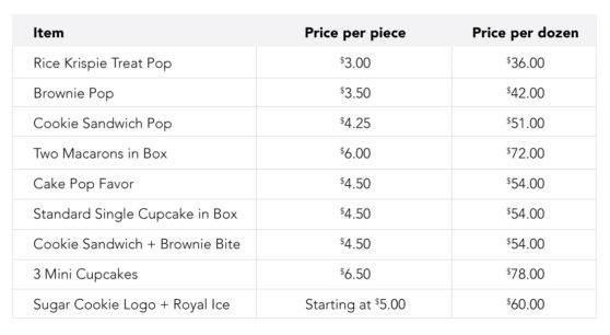 Yours Truly Favors Pricing